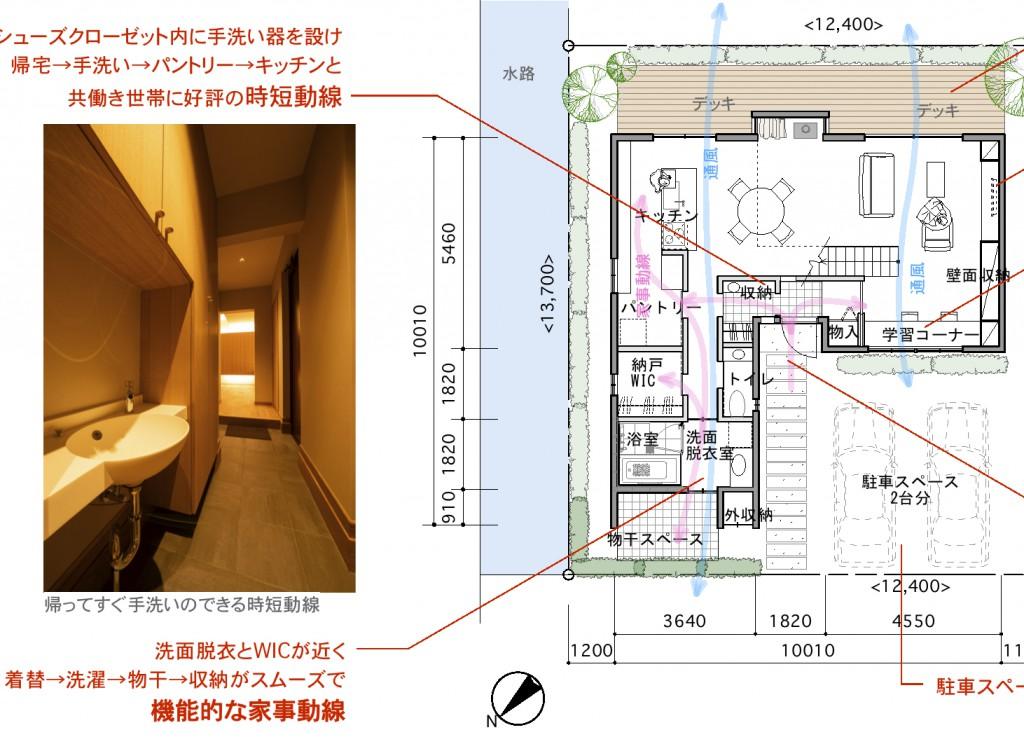 玄関を入って左右に動線が分かれています。左に行くと手洗器があってその先にお風呂やキッチンへ直行できる配置です。